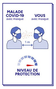 portons tous des masques